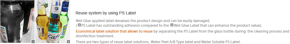 Reuse system by using PS Label